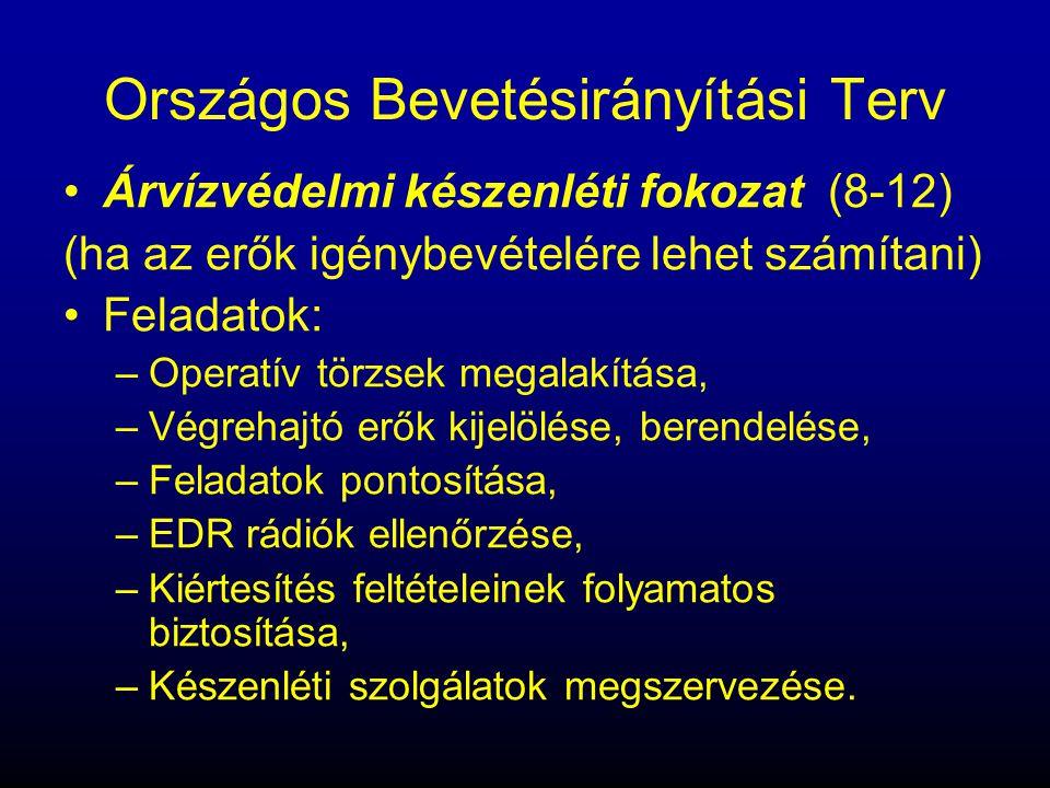 Országos Bevetésirányítási Terv •Árvízvédelmi készenléti fokozat (8-12) (ha az erők igénybevételére lehet számítani) •Feladatok: –Operatív törzsek meg