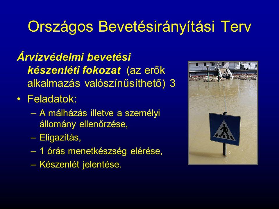 Országos Bevetésirányítási Terv Árvízvédelmi bevetési készenléti fokozat (az erők alkalmazás valószínűsíthető) 3 •Feladatok: –A málházás illetve a sze