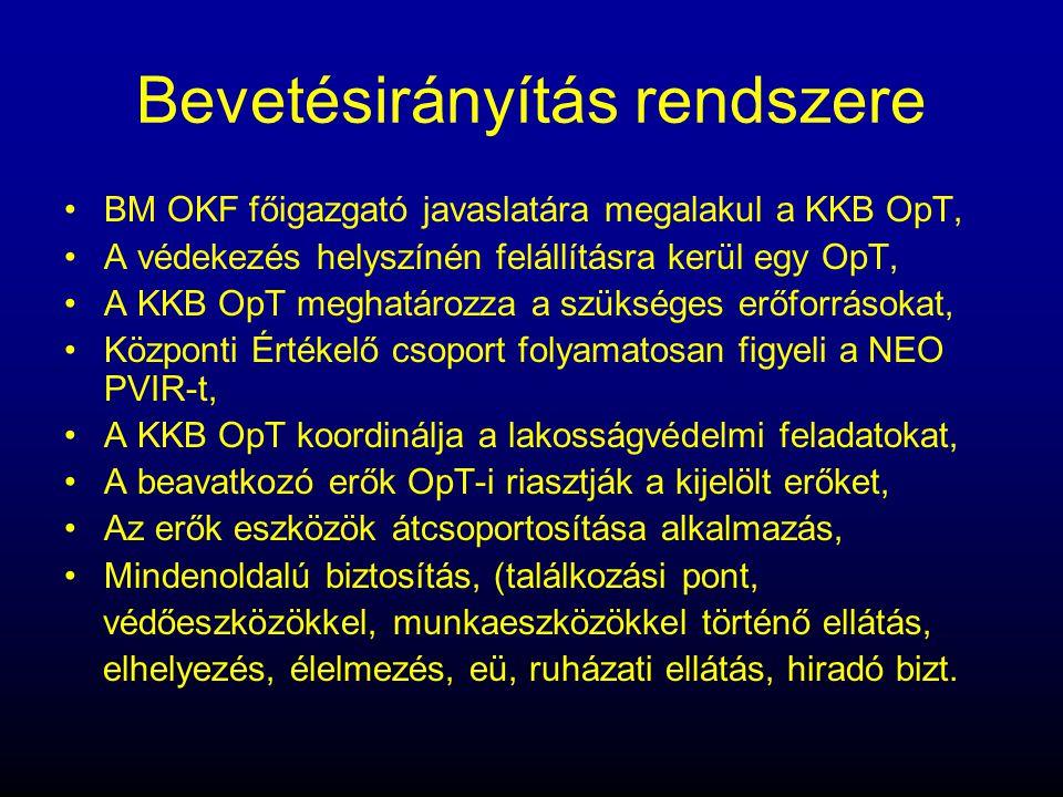 Bevetésirányítás rendszere •BM OKF főigazgató javaslatára megalakul a KKB OpT, •A védekezés helyszínén felállításra kerül egy OpT, •A KKB OpT meghatár