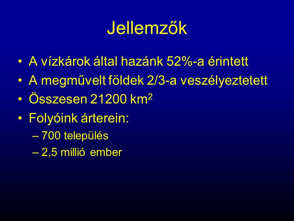 Jellemzők •Magyarország területén 22 folyó •Összesen 2800 km hosszan •A Zala, a Zagyva, a Torna és a Sió kivételével valamennyi vízgyűjtő területe határon kívül található •Vizek 95%-a külföldről érkezik •4220 km töltés •151 ártéri öblözet –Duna és mellékfolyói: 55 –Tisza és mellékfolyói 96