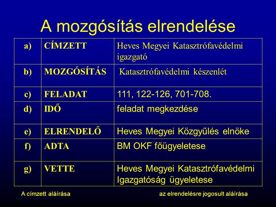 A mozgósítás elrendelése a)CÍMZETTHeves Megyei Katasztrófavédelmi igazgató b)MOZGÓSÍTÁS Katasztrófavédelmi készenlét c)FELADAT 111, 122-126, 701-708.