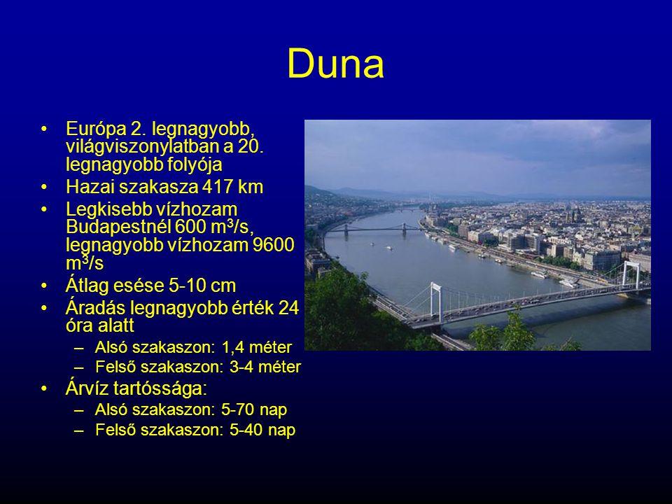 Duna •Európa 2. legnagyobb, világviszonylatban a 20. legnagyobb folyója •Hazai szakasza 417 km •Legkisebb vízhozam Budapestnél 600 m 3 /s, legnagyobb