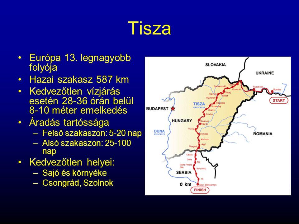 Tisza •Európa 13. legnagyobb folyója •Hazai szakasz 587 km •Kedvezőtlen vízjárás esetén 28-36 órán belül 8-10 méter emelkedés •Áradás tartóssága –Fels