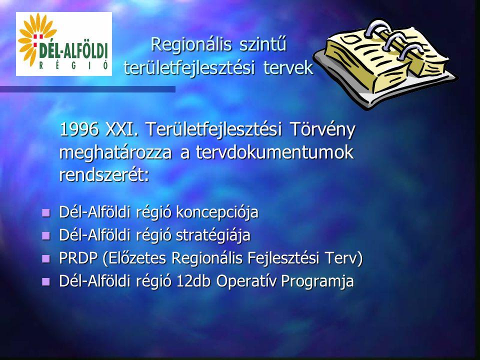 Regionális Fejlesztési Ügynökség Regionális Fejlesztési Ügynökség 1996.