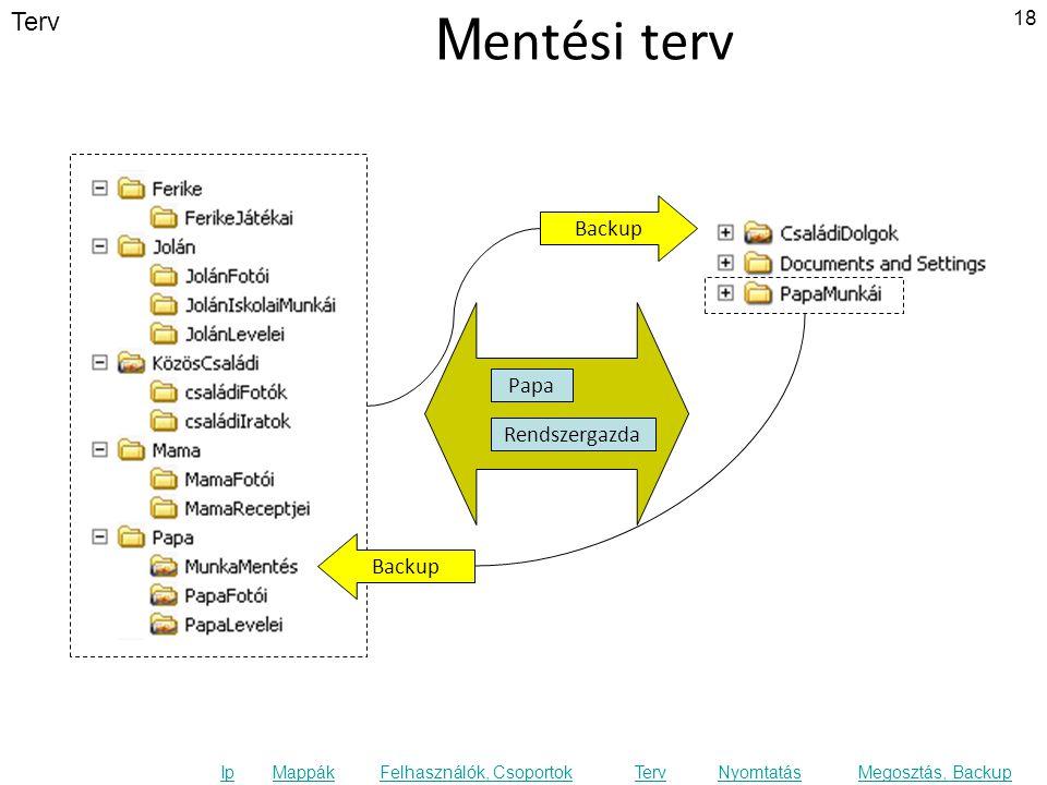 Terv Ip MappákFelhasználók, CsoportokTervNyomtatásMegosztás, Backup M entési terv Papa Rendszergazda Backup 18