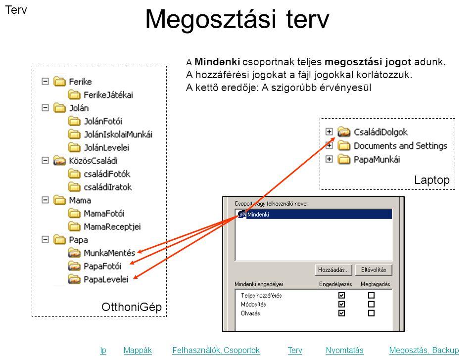Terv Ip MappákFelhasználók, CsoportokTervNyomtatásMegosztás, Backup Megosztási terv OtthoniGép Laptop A Mindenki csoportnak teljes megosztási jogot adunk.