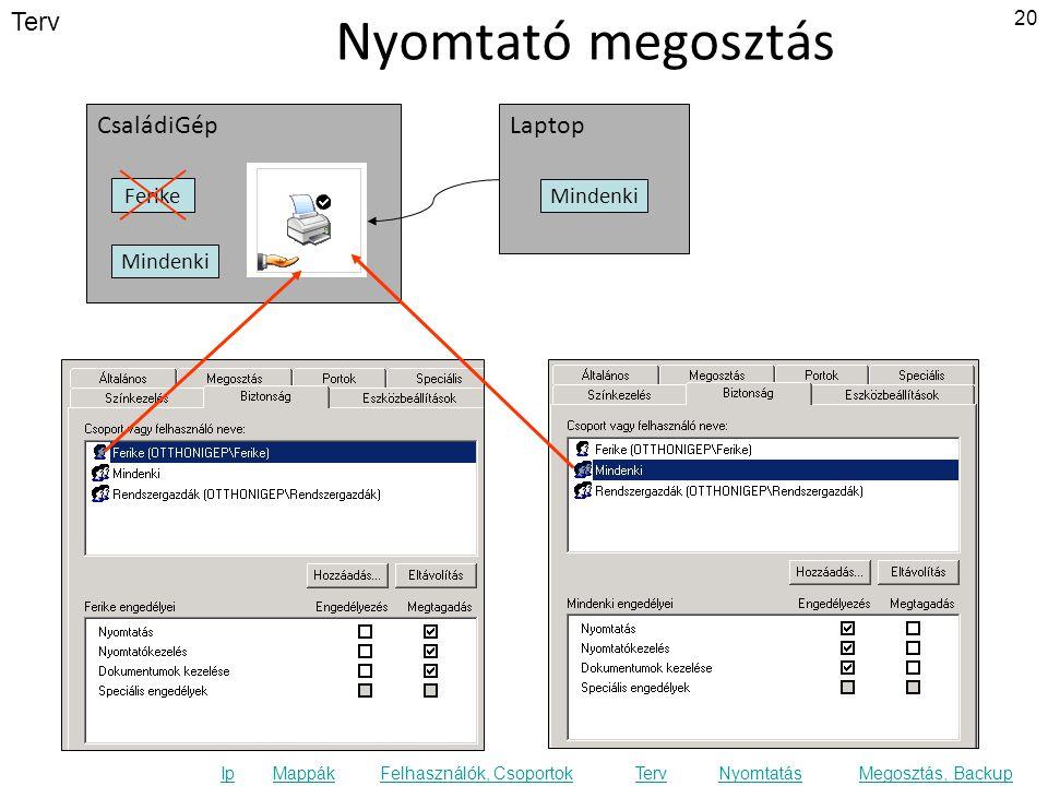 Terv Ip MappákFelhasználók, CsoportokTervNyomtatásMegosztás, Backup Nyomtató megosztás CsaládiGépLaptop Ferike Mindenki 20