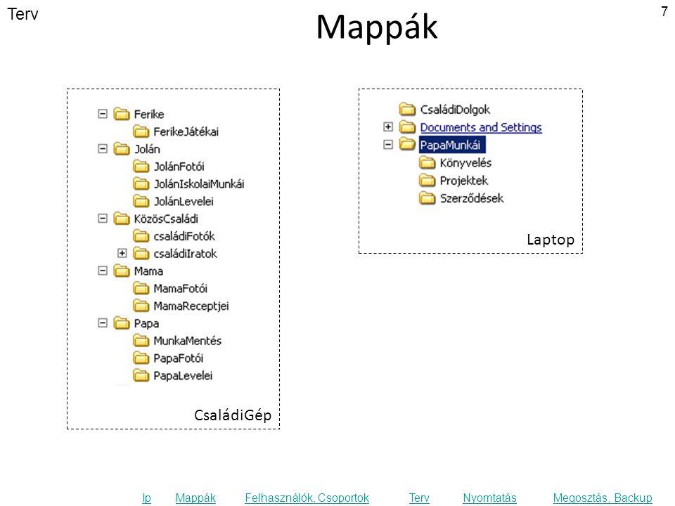 Terv Ip MappákFelhasználók, CsoportokTervNyomtatásMegosztás, Backup CsaládiGép Laptop Mappák 7