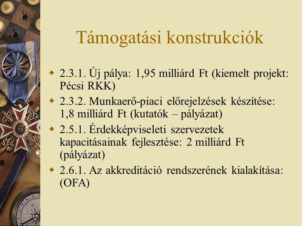 Támogatási konstrukciók  2.3.1. Új pálya: 1,95 milliárd Ft (kiemelt projekt: Pécsi RKK)  2.3.2.