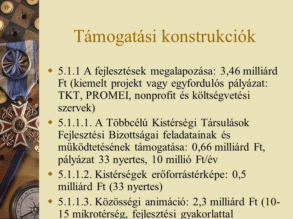 Támogatási konstrukciók  5.1.1 A fejlesztések megalapozása: 3,46 milliárd Ft (kiemelt projekt vagy egyfordulós pályázat: TKT, PROMEI, nonprofit és költségvetési szervek)  5.1.1.1.