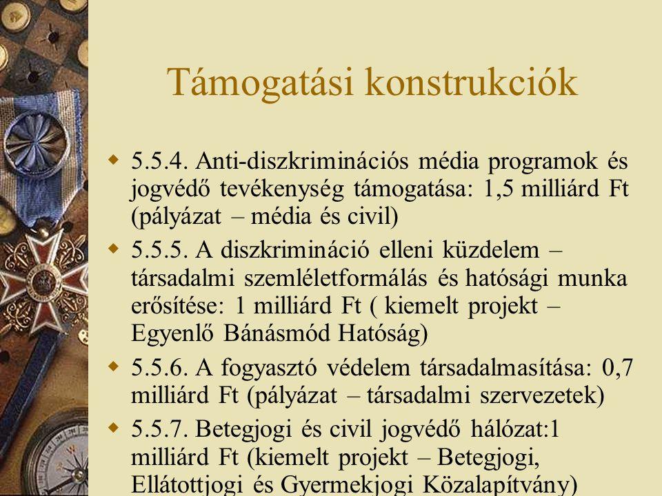 Támogatási konstrukciók  5.5.4.