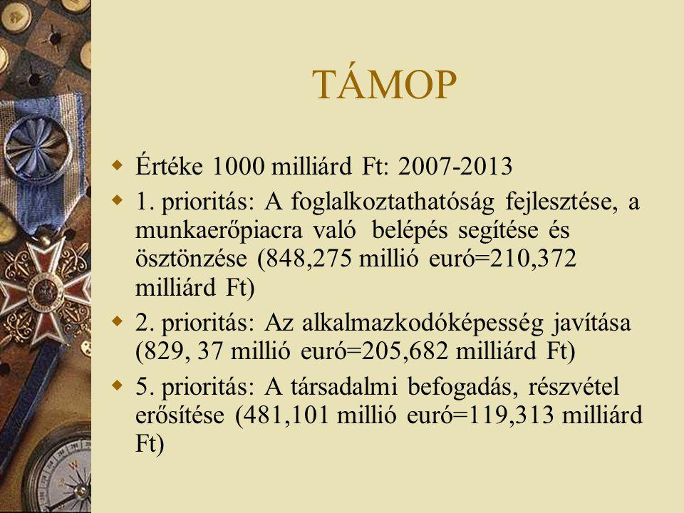 TÁMOP  Értéke 1000 milliárd Ft: 2007-2013  1.