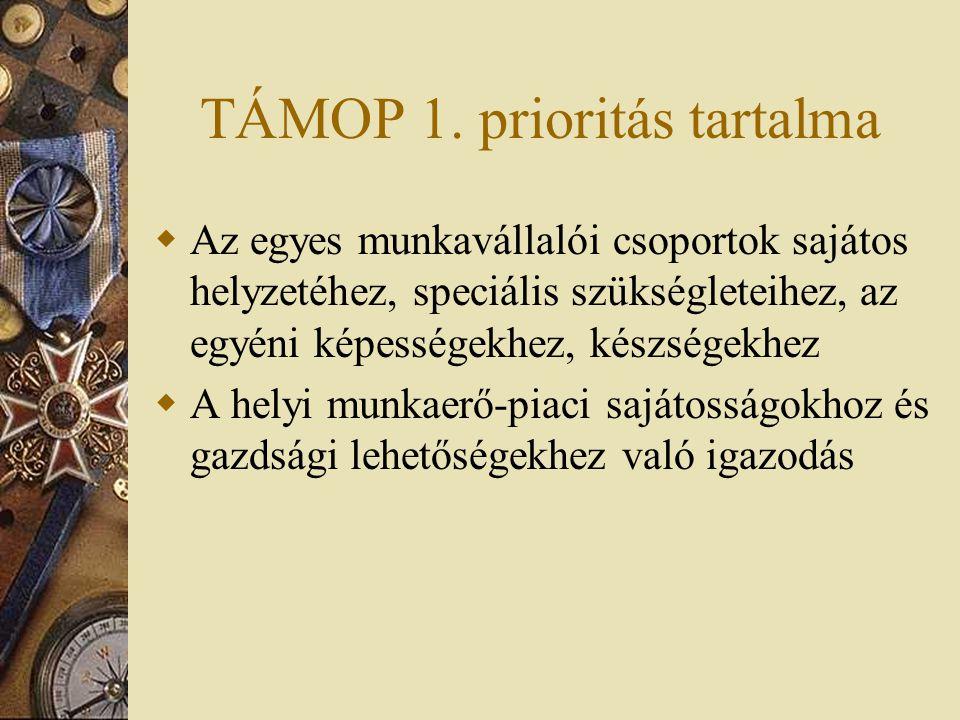 A TIOP 3.