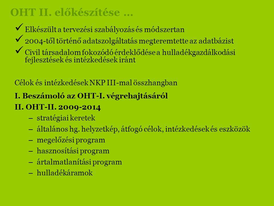 OHT II. előkészítése …  Elkészült a tervezési szabályozás és módszertan  2004-től történő adatszolgáltatás megteremtette az adatbázist  Civil társa