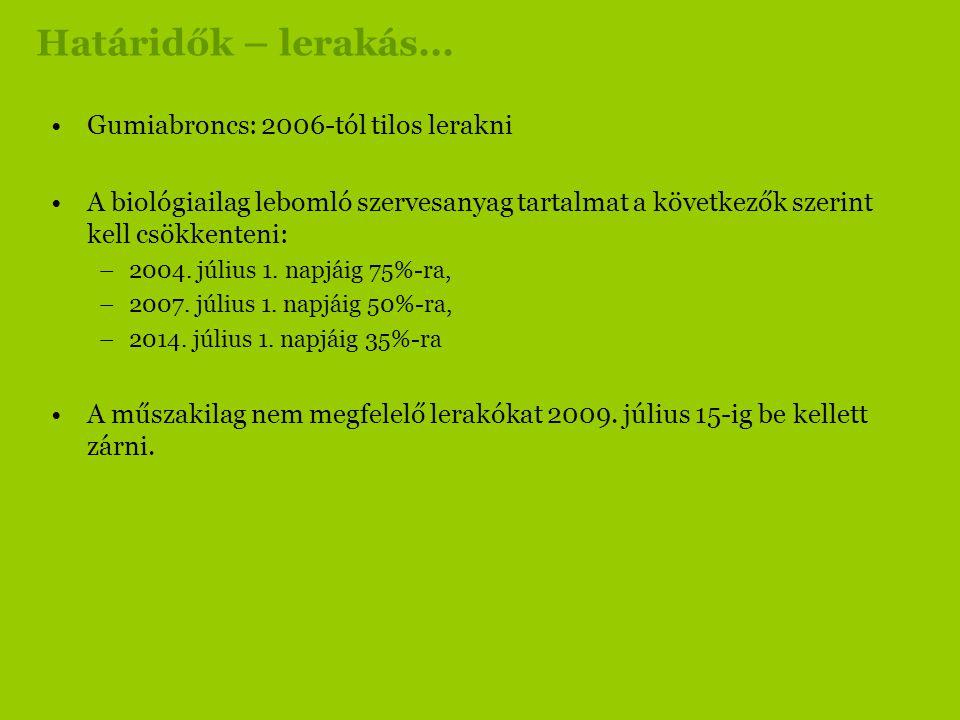 Határidők – lerakás... •Gumiabroncs: 2006-tól tilos lerakni •A biológiailag lebomló szervesanyag tartalmat a következők szerint kell csökkenteni: –200