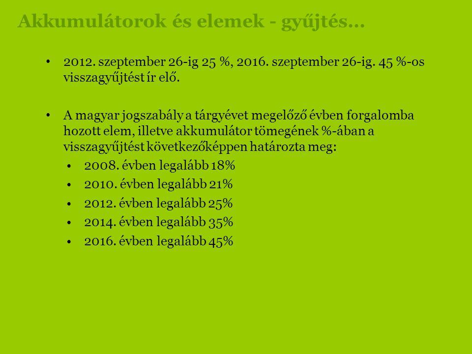 Akkumulátorok és elemek - gyűjtés... • 2012. szeptember 26-ig 25 %, 2016. szeptember 26-ig. 45 %-os visszagyűjtést ír elő. • A magyar jogszabály a tár