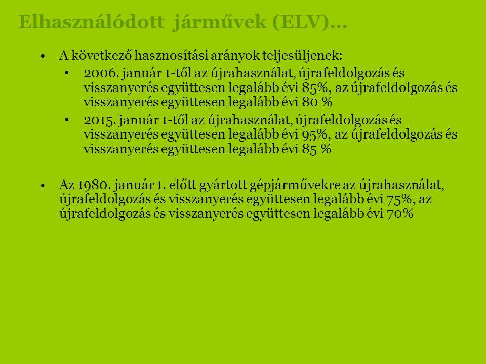 Elhasználódott járművek (ELV)... •A következő hasznosítási arányok teljesüljenek: • 2006. január 1-től az újrahasználat, újrafeldolgozás és visszanyer
