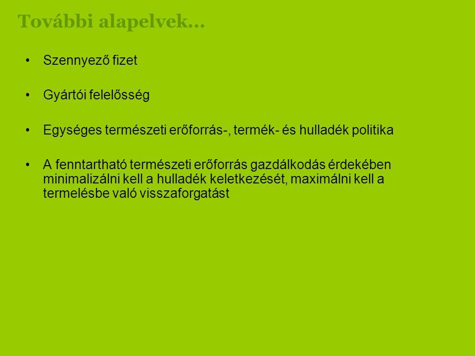 EU •2000.évi XLIII. tv. a hulladékgazdálkodásról •Hulladék-jegyzék 16/2001.