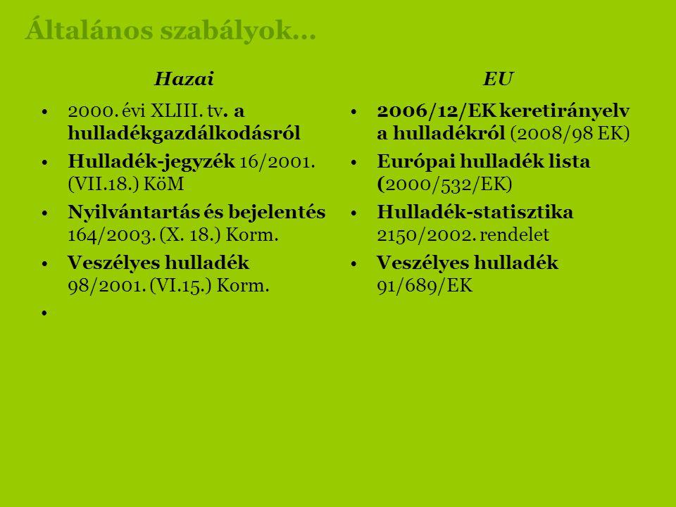 EU •2000. évi XLIII. tv. a hulladékgazdálkodásról •Hulladék-jegyzék 16/2001. (VII.18.) KöM •Nyilvántartás és bejelentés 164/2003. (X. 18.) Korm. •Vesz