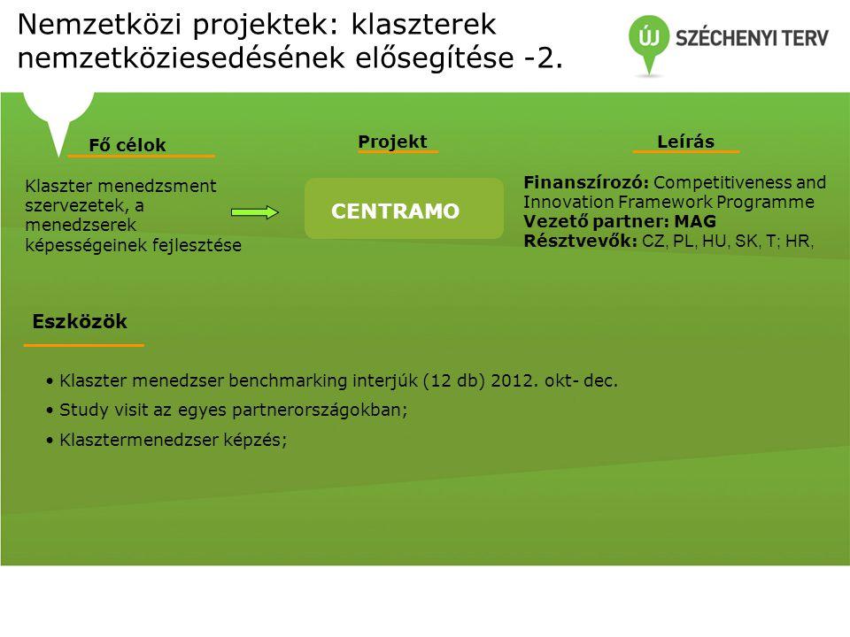 Nemzetközi projektek: klaszterek nemzetköziesedésének elősegítése -2. CENTRAMO Finanszírozó: Competitiveness and Innovation Framework Programme Vezető