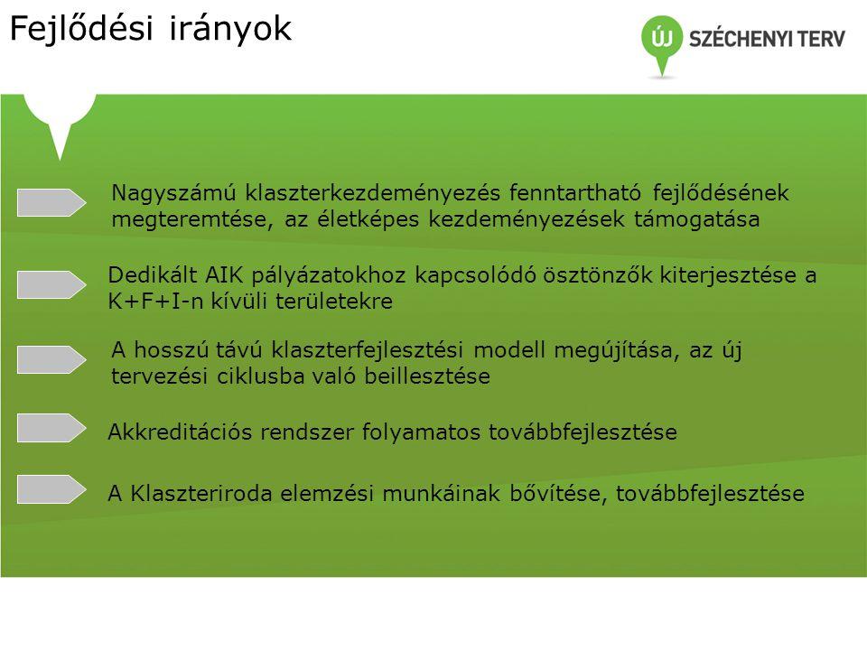 Fejlődési irányok Nagyszámú klaszterkezdeményezés fenntartható fejlődésének megteremtése, az életképes kezdeményezések támogatása Dedikált AIK pályáza
