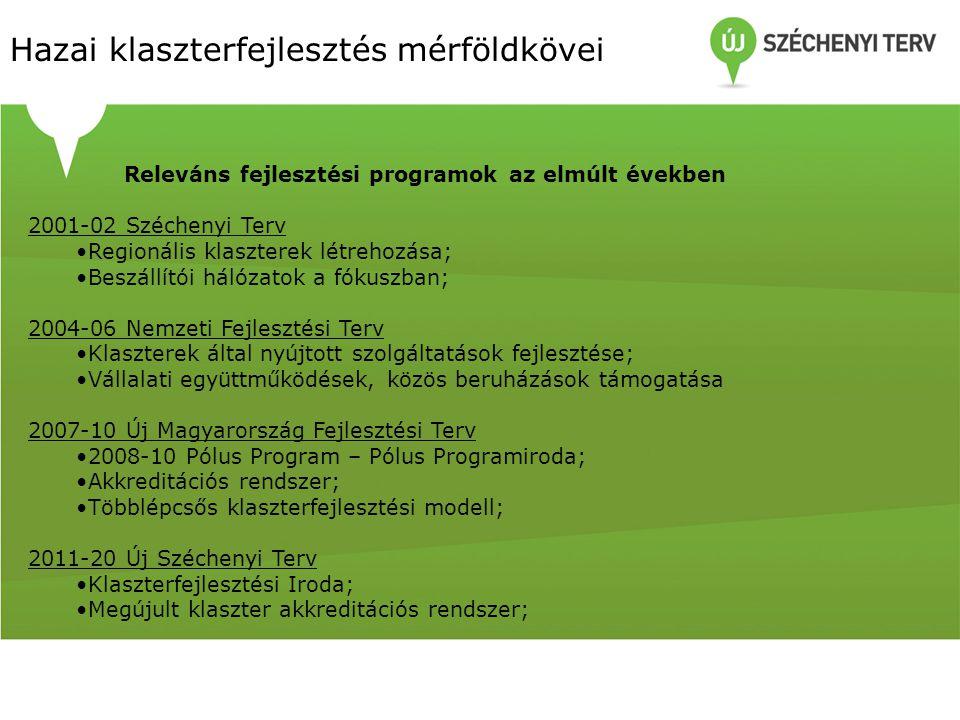 Hazai klaszterfejlesztés mérföldkövei Releváns fejlesztési programok az elmúlt években 2001-02 Széchenyi Terv •Regionális klaszterek létrehozása; •Bes