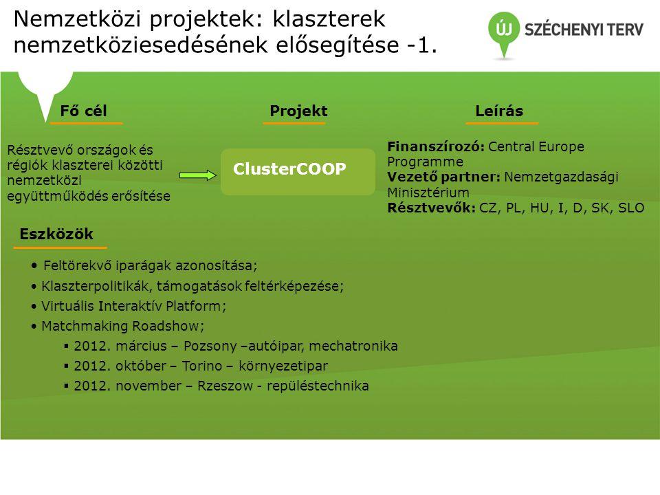Nemzetközi projektek: klaszterek nemzetköziesedésének elősegítése -1. Finanszírozó: Central Europe Programme Vezető partner: Nemzetgazdasági Minisztér
