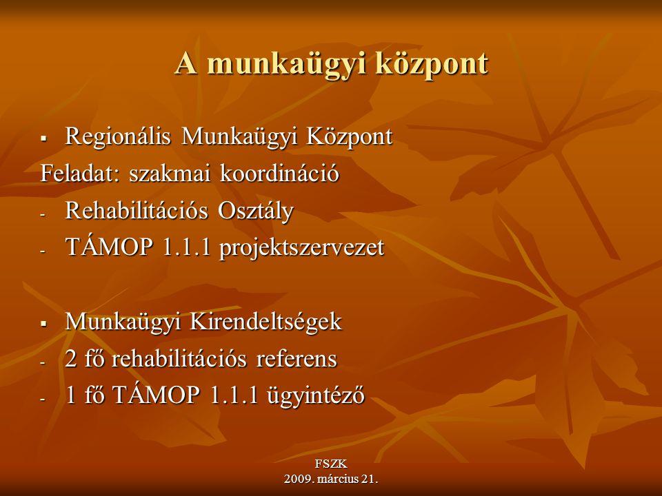 FSZK 2009.március 21. Az együttműködési kötelezettség megszűnése, megszűntetése I.