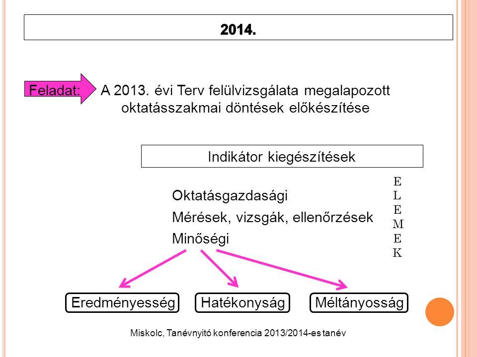 Feladat: A 2013. évi Terv felülvizsgálata megalapozott oktatásszakmai döntések előkészítése Oktatásgazdasági Mérések, vizsgák, ellenőrzések Minőségi E