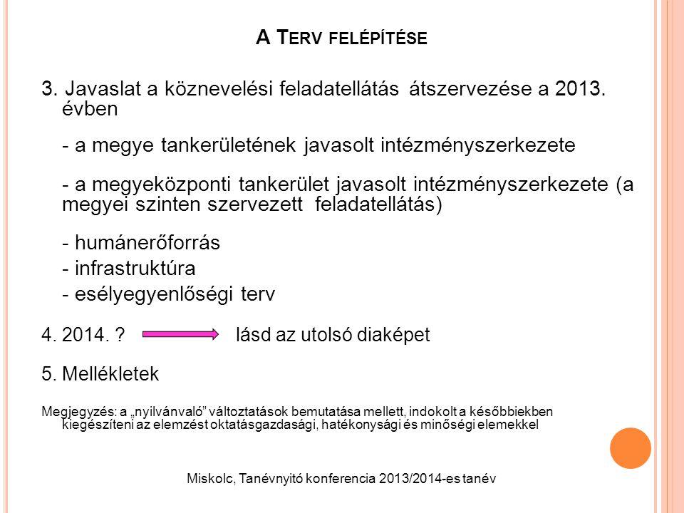 A T ERV FELÉPÍTÉSE 3. Javaslat a köznevelési feladatellátás átszervezése a 2013. évben - a megye tankerületének javasolt intézményszerkezete - a megye
