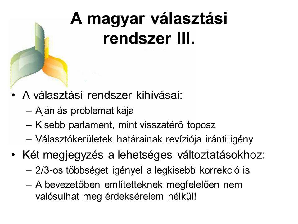 A magyar választási rendszer III. •A választási rendszer kihívásai: –Ajánlás problematikája –Kisebb parlament, mint visszatérő toposz –Választókerület