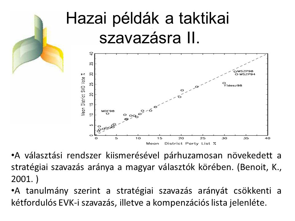Hazai példák a taktikai szavazásra II. • A választási rendszer kiismerésével párhuzamosan növekedett a stratégiai szavazás aránya a magyar választók k