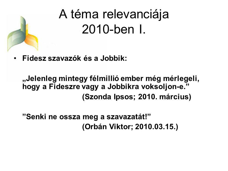 """A téma relevanciája 2010-ben I. •Fidesz szavazók és a Jobbik: """"Jelenleg mintegy félmillió ember még mérlegeli, hogy a Fideszre vagy a Jobbikra voksolj"""