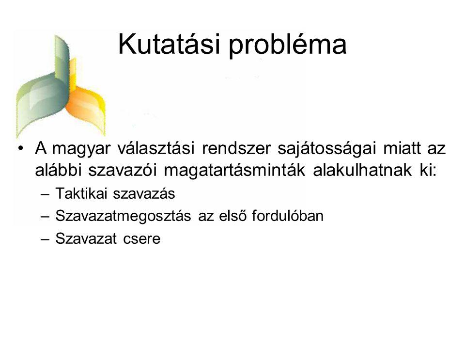 •A magyar választási rendszer sajátosságai miatt az alábbi szavazói magatartásminták alakulhatnak ki: –Taktikai szavazás –Szavazatmegosztás az első fo