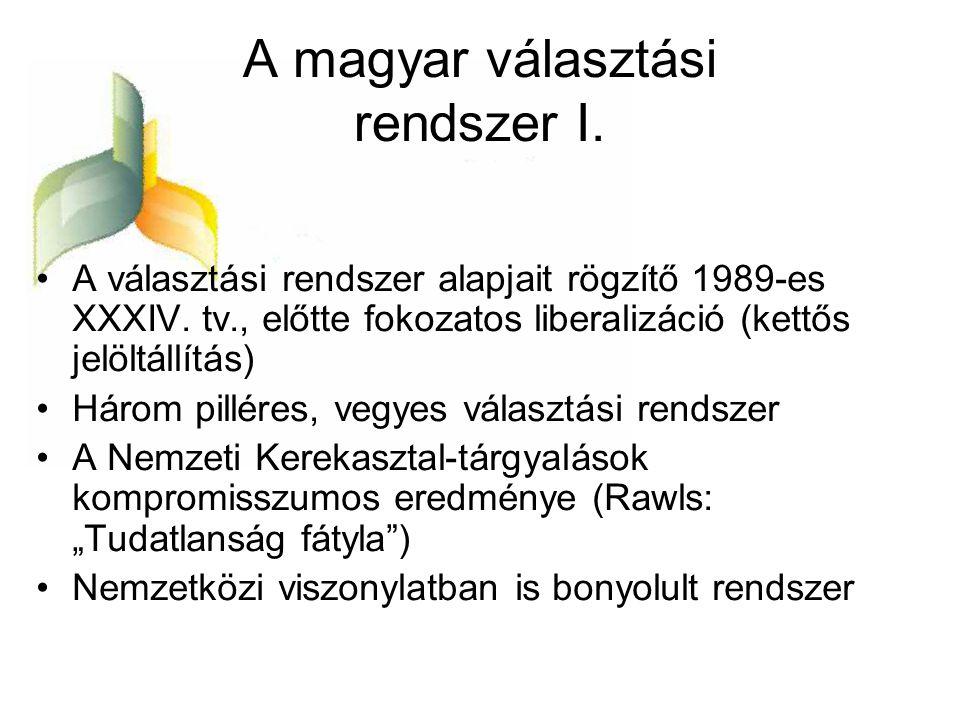 A magyar választási rendszer I. •A választási rendszer alapjait rögzítő 1989-es XXXIV. tv., előtte fokozatos liberalizáció (kettős jelöltállítás) •Hár