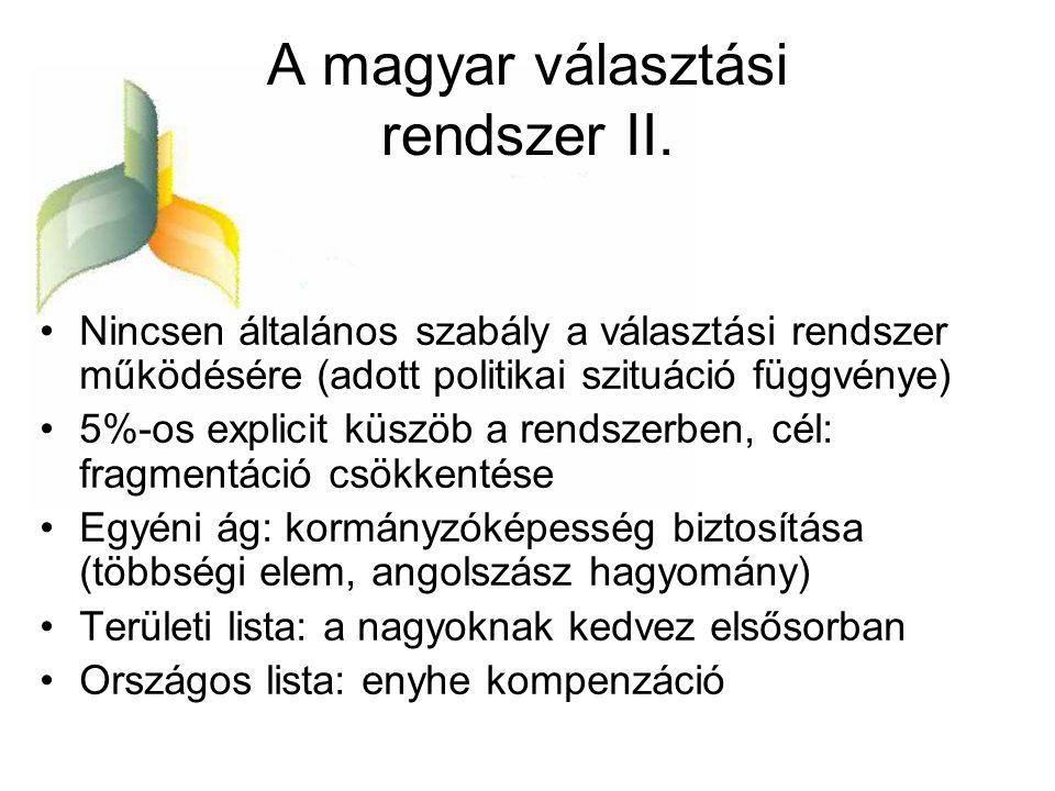 A magyar választási rendszer II. •Nincsen általános szabály a választási rendszer működésére (adott politikai szituáció függvénye) •5%-os explicit küs