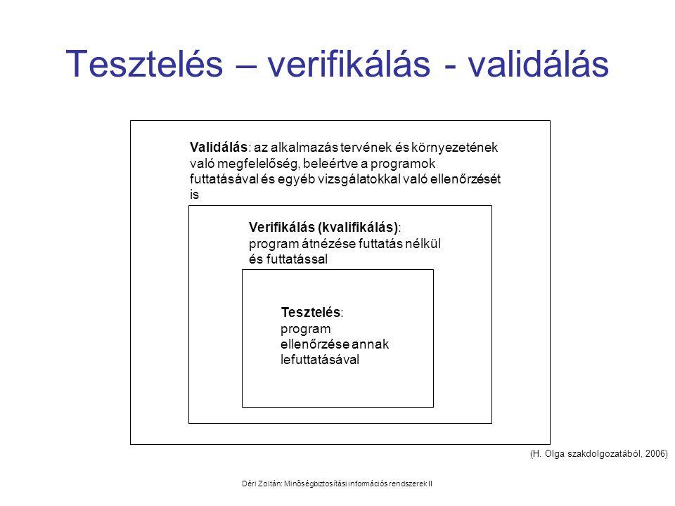 Déri Zoltán: Minőségbiztosítási információs rendszerek II Tesztelés – verifikálás - validálás Tesztelés: program ellenőrzése annak lefuttatásával Veri
