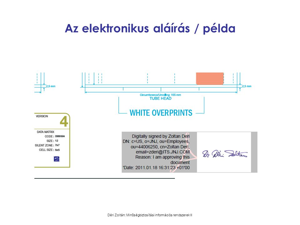 Déri Zoltán: Minőségbiztosítási információs rendszerek II Az elektronikus aláírás / példa