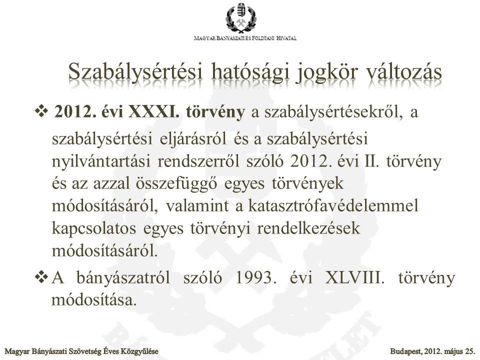  2012. évi XXXI. törvény a szabálysértésekről, a szabálysértési eljárásról és a szabálysértési nyilvántartási rendszerről szóló 2012. évi II. törvény