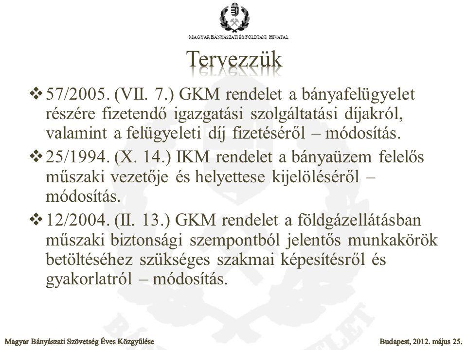  57/2005. (VII. 7.) GKM rendelet a bányafelügyelet részére fizetendő igazgatási szolgáltatási díjakról, valamint a felügyeleti díj fizetéséről – módo