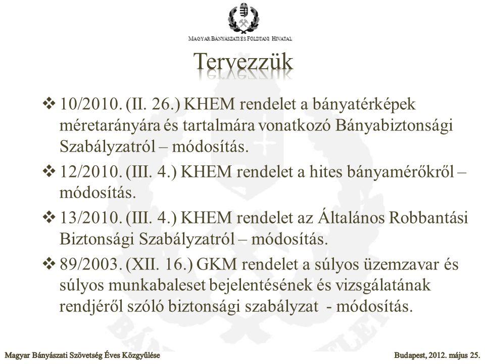  10/2010. (II. 26.) KHEM rendelet a bányatérképek méretarányára és tartalmára vonatkozó Bányabiztonsági Szabályzatról – módosítás.  12/2010. (III. 4