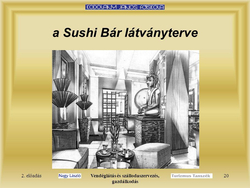 2. előadásVendéglátás és szállodaszervezés, gazdálkodás 20 a Sushi Bár látványterve