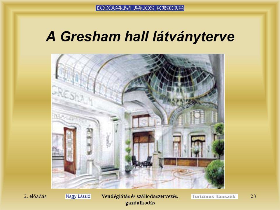 2. előadásVendéglátás és szállodaszervezés, gazdálkodás 23 A Gresham hall látványterve