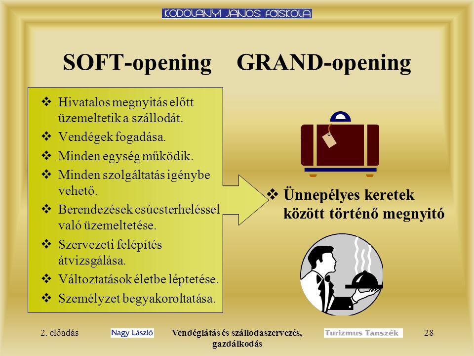 2. előadásVendéglátás és szállodaszervezés, gazdálkodás 28  Ünnepélyes keretek között történő megnyitó SOFT-opening GRAND-opening  Hivatalos megnyit