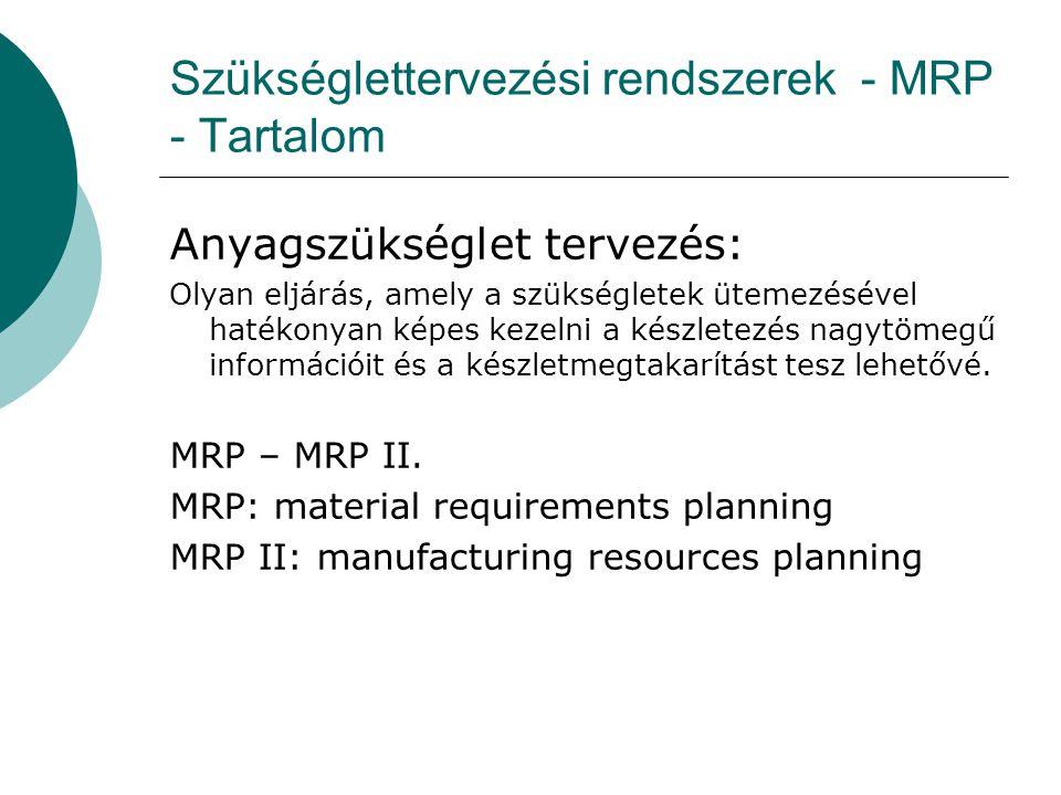 Szükséglettervezési rendszerek - MRP - Tartalom Anyagszükséglet tervezés: Olyan eljárás, amely a szükségletek ütemezésével hatékonyan képes kezelni a