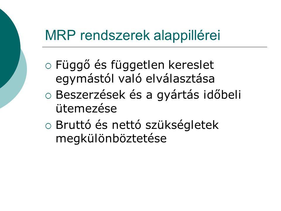 MRP rendszerek alappillérei  Függő és független kereslet egymástól való elválasztása  Beszerzések és a gyártás időbeli ütemezése  Bruttó és nettó s