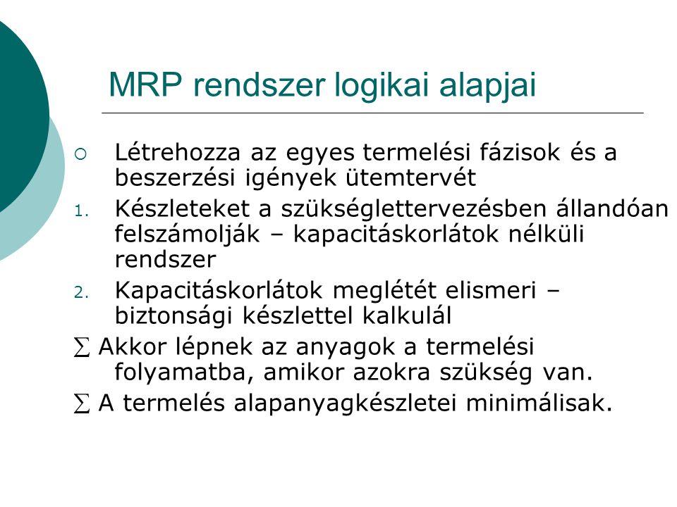 MRP rendszer logikai alapjai  Létrehozza az egyes termelési fázisok és a beszerzési igények ütemtervét 1. Készleteket a szükséglettervezésben állandó