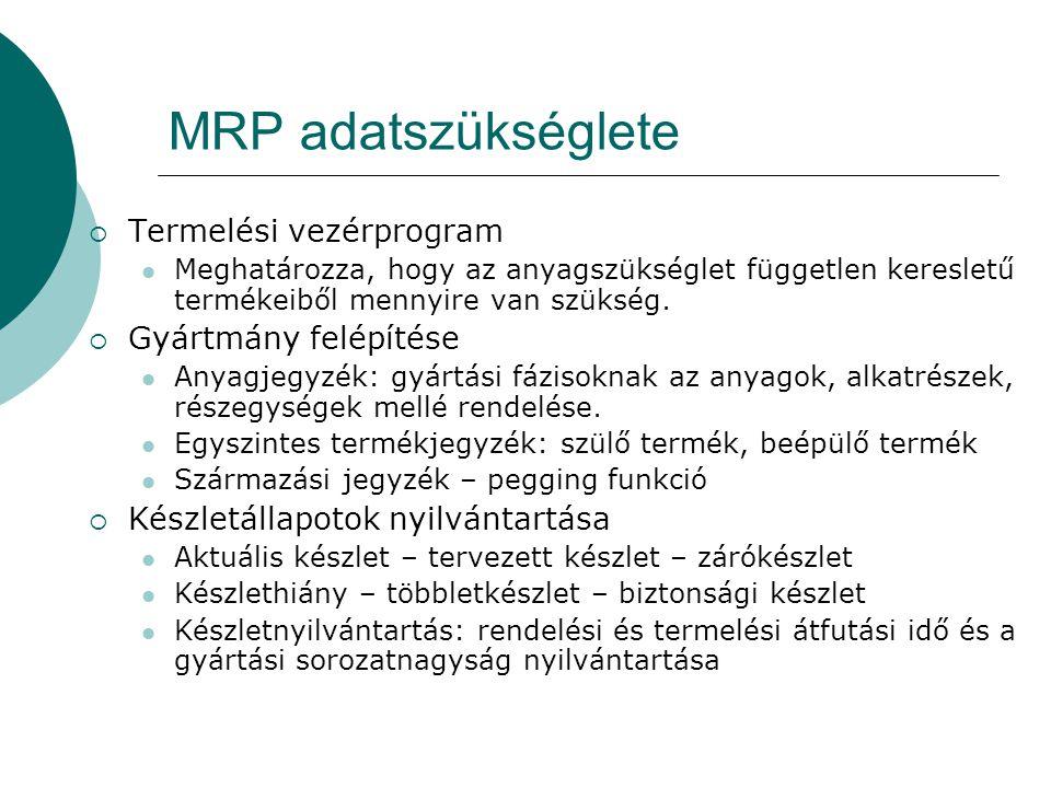 MRP adatszükséglete  Termelési vezérprogram  Meghatározza, hogy az anyagszükséglet független keresletű termékeiből mennyire van szükség.  Gyártmány