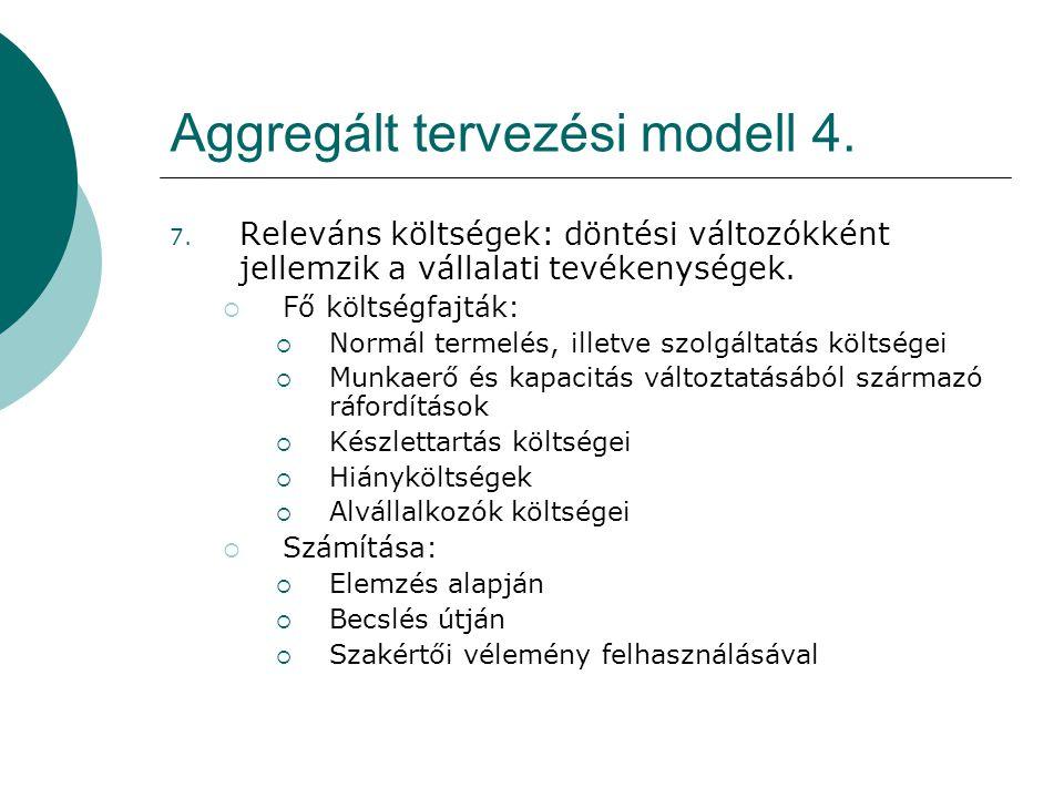 Aggregált tervezési modell 4. 7. Releváns költségek: döntési változókként jellemzik a vállalati tevékenységek.  Fő költségfajták:  Normál termelés,