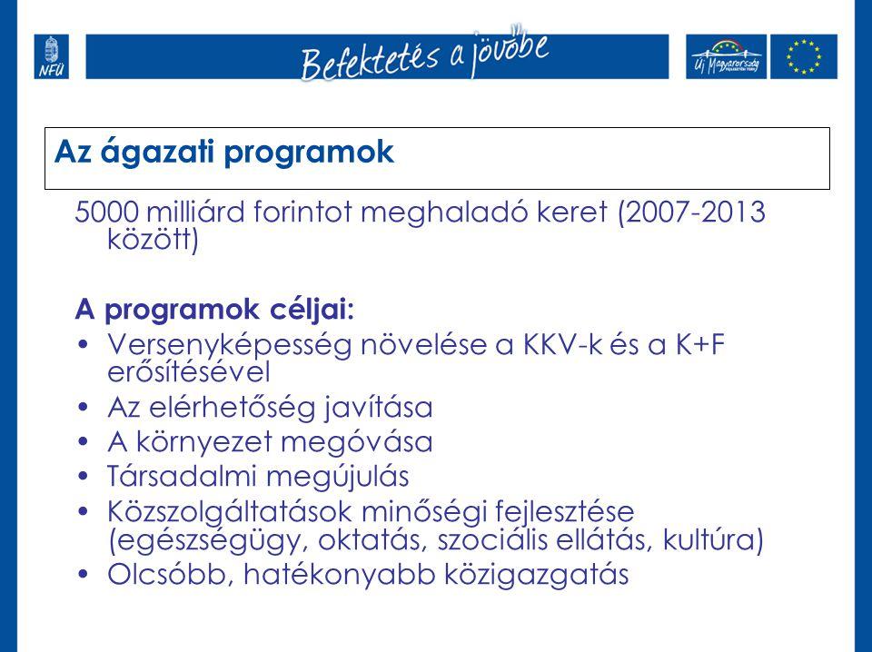 Az ágazati programok 5000 milliárd forintot meghaladó keret (2007-2013 között) A programok céljai: •Versenyképesség növelése a KKV-k és a K+F erősítés